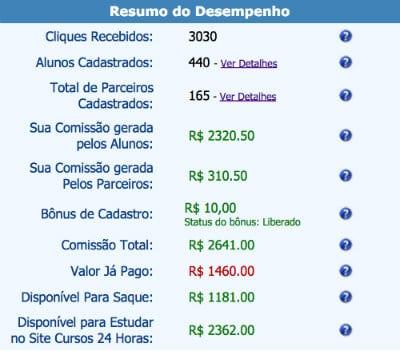 ganhos_cursos24hs